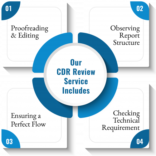 CDR Review Service